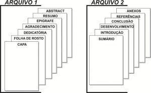 Fonte: http://bloginformaticamicrocamp.com.br/office/normas-da-abnt-parte-1/